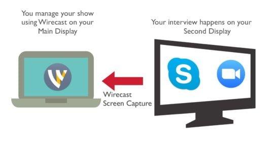 Utilisez un Double écran