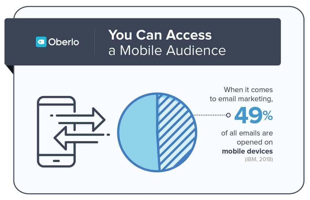 Emails marketing vous apporte des clients mobiles