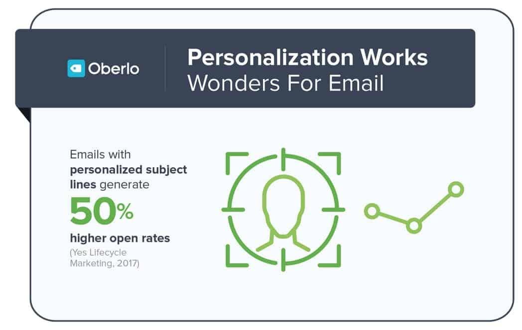 La personnalisation des emails est fortement recommandée