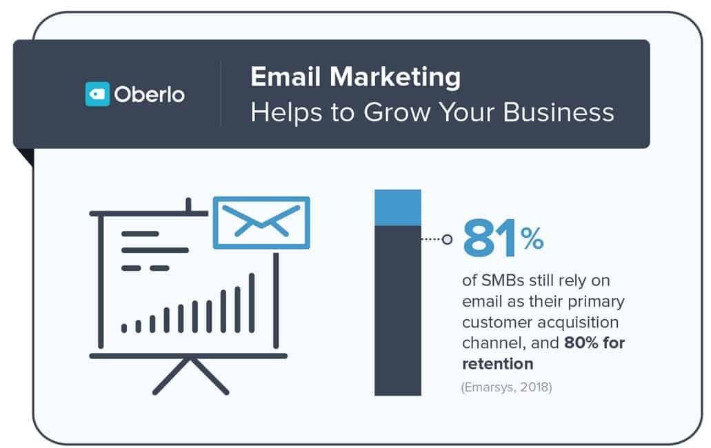 L'email marketing peut développer votre entreprise