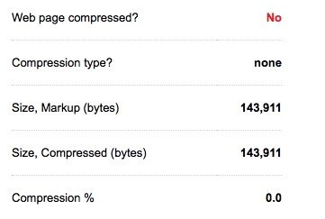 Type de compression d'une page Web