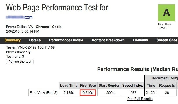 Webpagespeed test résultat first byte